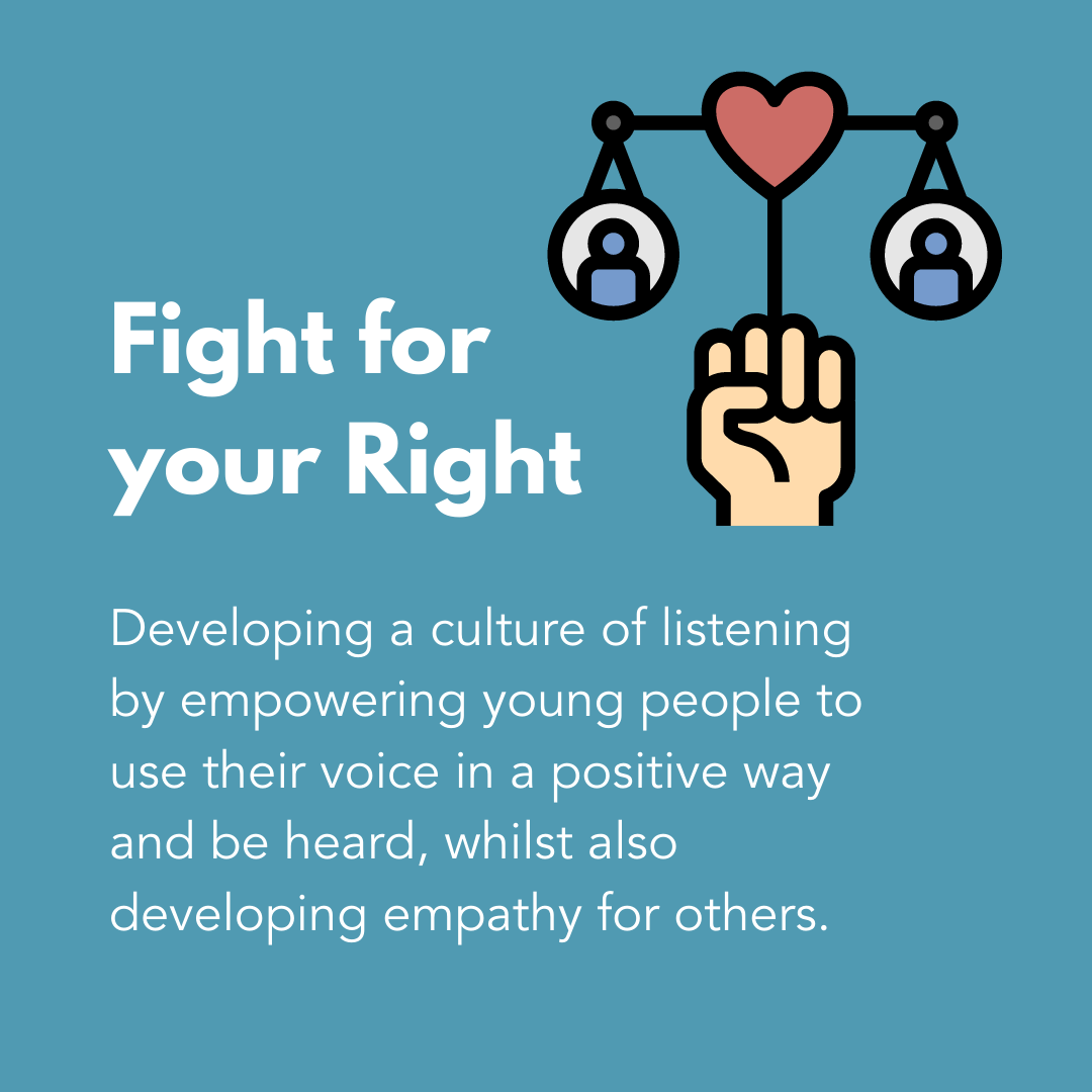 Fight for your Right Graphic